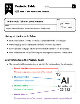 lesson 72 the periodic table