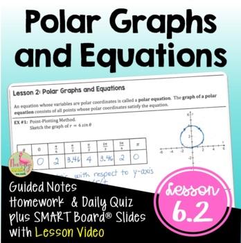 PreCalculus: Graphs of Polar Equations