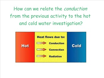 Lesson 7 - Heat Energy-conduction and convection - Energetic Connections