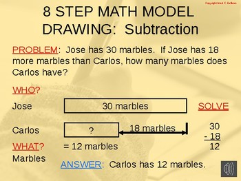Lesson:  8 Step Math Model Drawing:  Subtraction (Example)