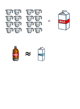 Lesson 92 Liquid Capacity Equivalents