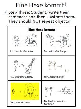 Lesson Bundle: German Future Tense