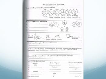 Lesson Communicable Disease PPT