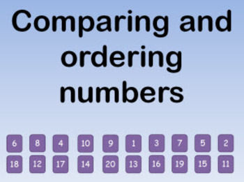 Lesson: Comparing and Ordering Numbers