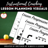 Instructional Coaching: Lesson Cycle Planning Visual [Editable]