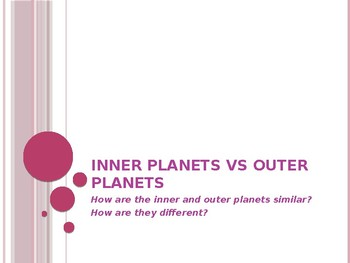 Lesson:  Inner Planets vs Outer Planets - Interactive Notebook