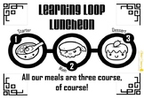 Lesson Loop Thinking & Discussion Prompt Posters