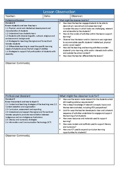 Lesson Observation Template