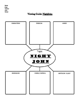 Lesson Outline and Activities for Nightjohn movie