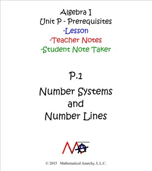 Lesson P.1 - Number Systems and Number Lines