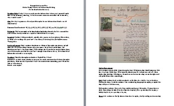 Grade 3 Lesson Plan Session  1/ The Art of Informational W