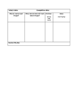 Lesson Plan: Assertive, Aggressive, and Passive Personality Types