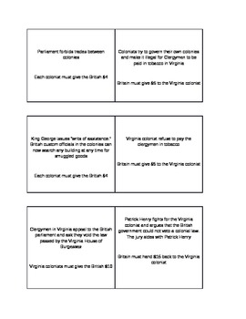Lesson Plan - Causes of the American Revolution Game