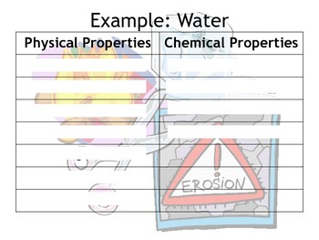 Lesson Plan: Chemical/Physical Properties and Changes