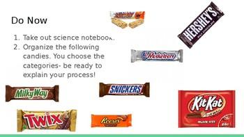 Chemistry Diagnostic Activity