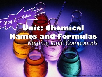 Lesson Plan: Converting Chemical Names into Formulas for Ionic Compounds