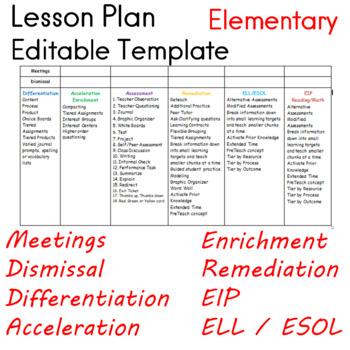 Lesson Plans Editable Template Elementary