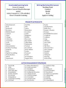 Lesson Plan File Folder - Lesson Planning Desk Reference