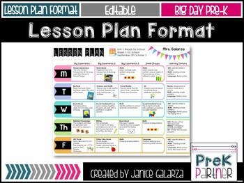 Lesson Plan Format {{EDITABLE}}