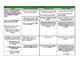 Lesson Plan Graphing Quadratics in Standard Form