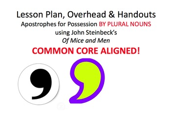 Lesson Plan & Handouts: Apostrophe for Possession by PLURAL NOUNS- Of Mice & Men