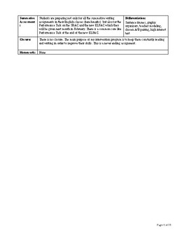 Lesson Plan - High School - Close Reading + Writing Outline