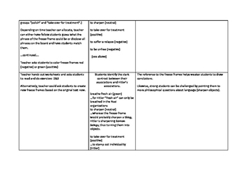IB history - Nazi Germany - Consolidation - speech Hitler/Youth - lesson plan