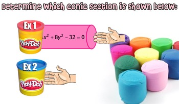 Lesson Plan: Introduction to Conic Sections