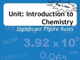 Lesson Plan: Introduction to Significant Figures - Rules and Measurement