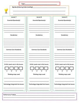 Lesson Plan Map Template for the common core