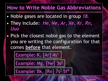 Lesson Plan: Noble Gas Abbreviations and Configurations for Ions