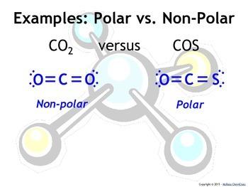 Lesson Plan: Polarity, Polar and Nonpolar Molecules