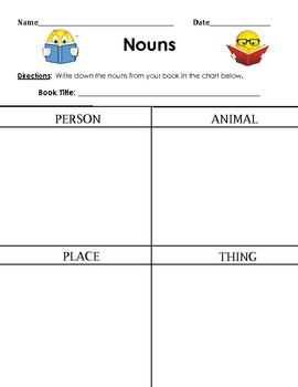 Lesson Plan: Reading Comprehension What is a Noun?