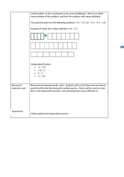 Lesson Plan - Subtraction of Integers Using Visual Tiles
