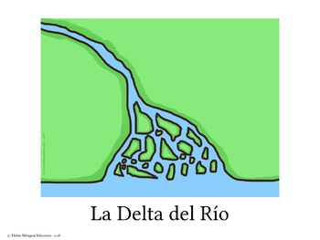 Lesson Plan - Teach Geographical Features Visually -- And Lat & Long! - SPANISH