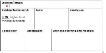 Siop lesson plan template teaching resources teachers pay teachers lesson plan template lesson plan template maxwellsz
