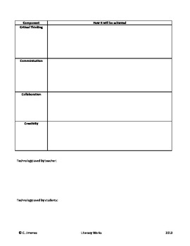 Lesson Plan Template - Based on Partnership 21 Themes