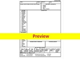 Lesson Plan Template - Can be used with any grade level