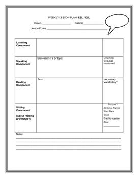 Lesson Plan Template- ESL