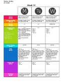Lesson Plan Template: Editable