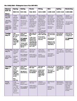 Lesson Plan Template & First week of Lesson Plans for K/1