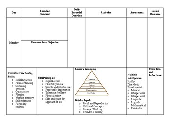 Lesson Plan Template (Great for Observations)