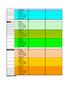 Lesson Plan Template (Multi-grade class)