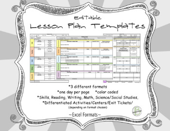 Lesson Plan Template Editable (Primary Level)