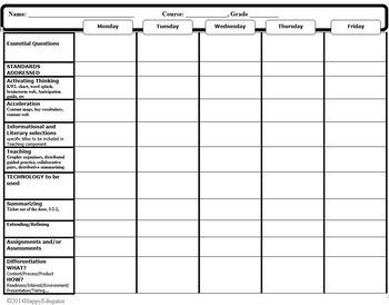 Lesson Plan Templates - Editable Standards Based