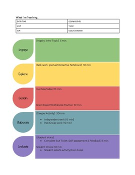 Lesson Plan Template and Teacher Reflection using 5E