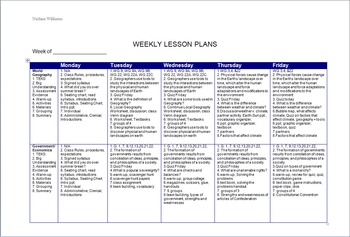 Lesson Plan Template for Dual-Prep with TEKS, Grouping, Assessment, etc...