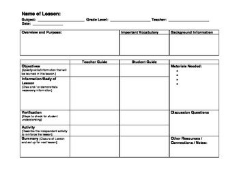 Lesson plan template with esl considerations by dr heather for Lesson plan template for esl teachers