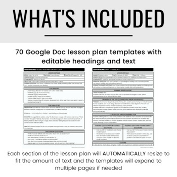 Formal Lesson Plan Templates | EDITABLE by Pocketful of Primary | TpT