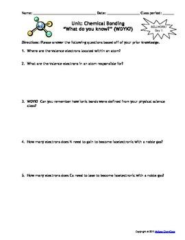 Lesson Plan: The Basics of Bonding